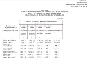 Изображение - Как снизить коммунальные платежи в квартире 5-%D0%B4%D0%BE%D0%BA-%D1%82-300x204