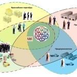 ДомДара - бизнес под ключ источник пассивного дохода